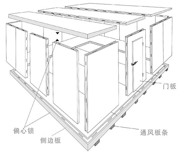 小型冷冻库